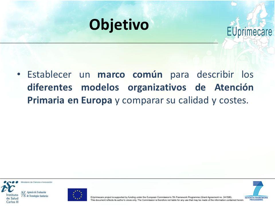 Objetivo Establecer un marco común para describir los diferentes modelos organizativos de Atención Primaria en Europa y comparar su calidad y costes.