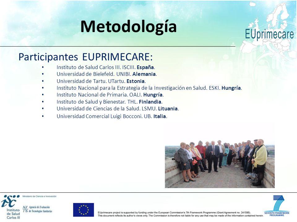 Metodología Participantes EUPRIMECARE: Instituto de Salud Carlos III. ISCIII. España. Universidad de Bielefeld. UNIBI. Alemania. Universidad de Tartu.