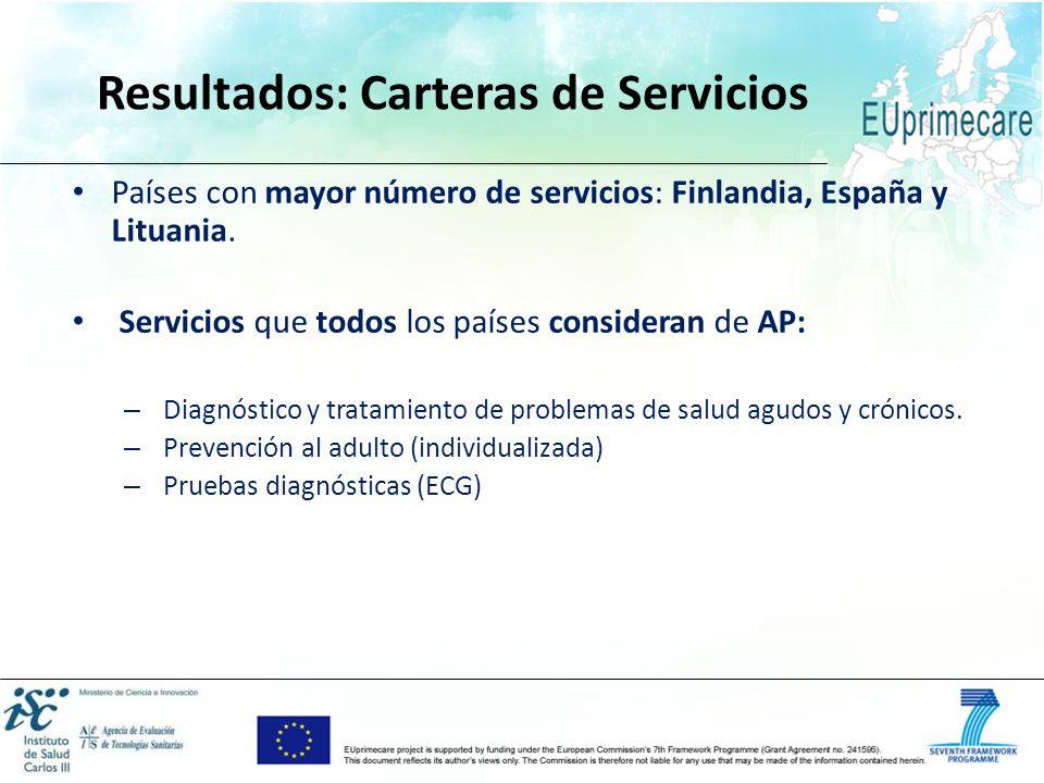 Países con mayor número de servicios: Finlandia, España y Lituania. Servicios que todos los países consideran de AP: – Diagnóstico y tratamiento de pr