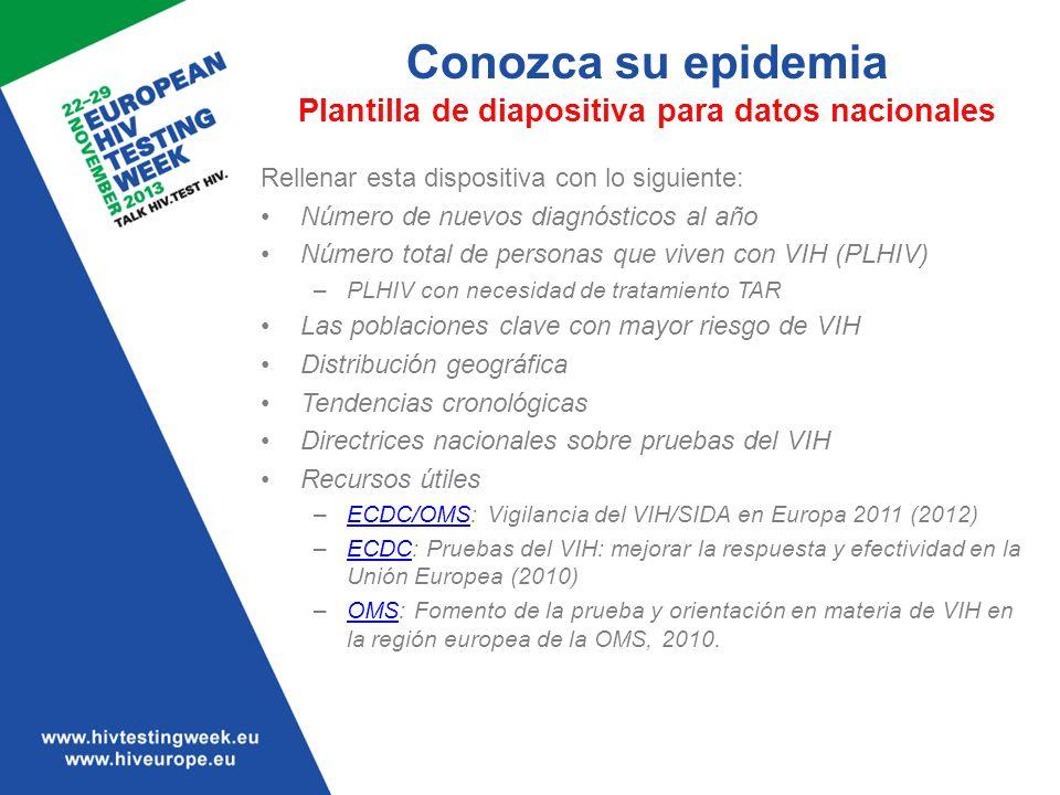 Conozca su epidemia Plantilla de diapositiva para datos nacionales Rellenar esta dispositiva con lo siguiente: Número de nuevos diagnósticos al año Nú