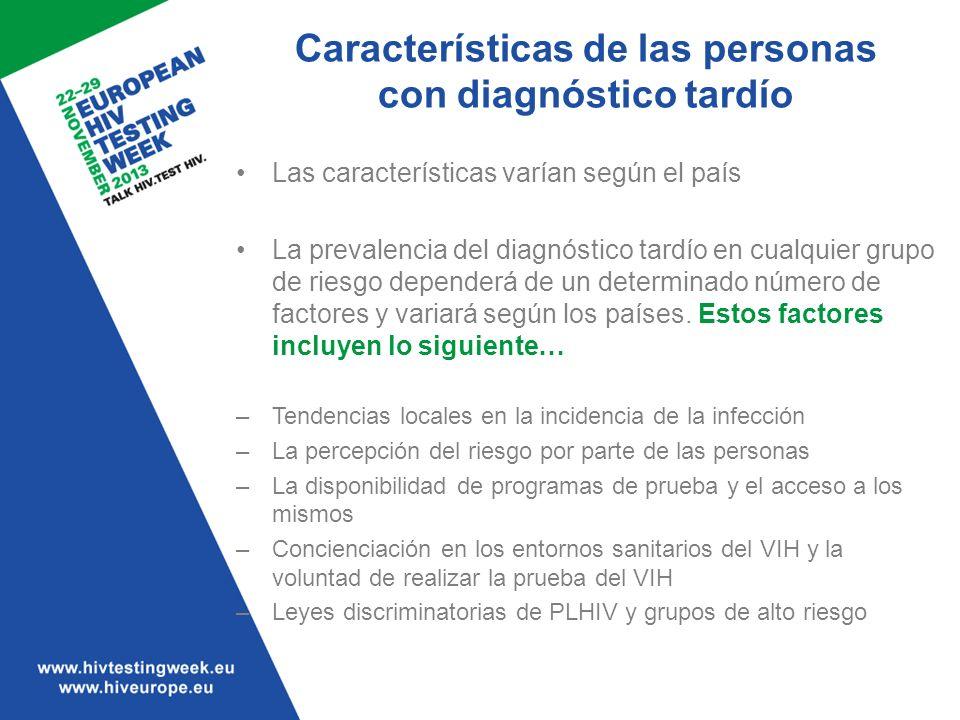 Características de las personas con diagnóstico tardío Las características varían según el país La prevalencia del diagnóstico tardío en cualquier gru