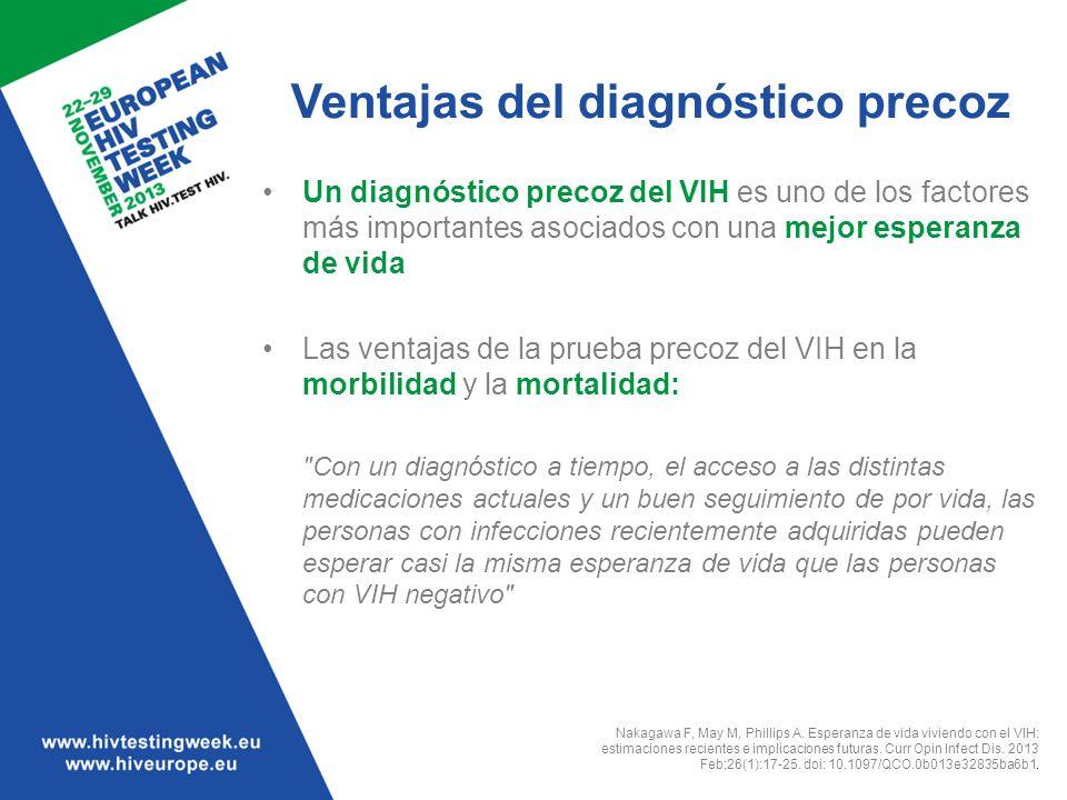 Ventajas del diagnóstico precoz Un diagnóstico precoz del VIH es uno de los factores más importantes asociados con una mejor esperanza de vida Las ven