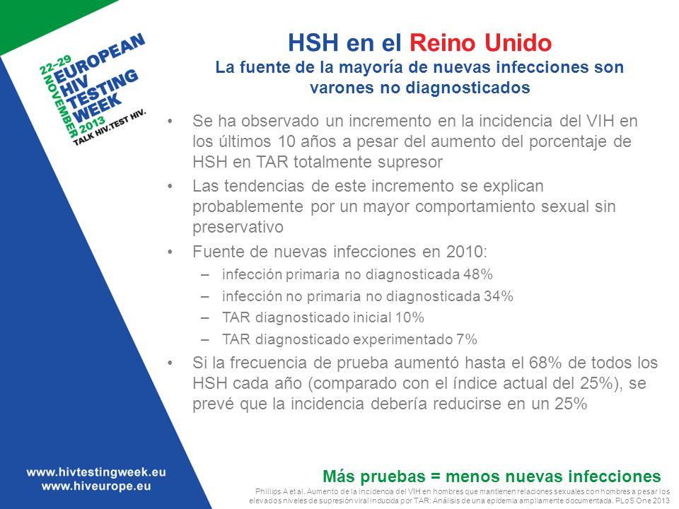 HSH en el Reino Unido La fuente de la mayoría de nuevas infecciones son varones no diagnosticados Se ha observado un incremento en la incidencia del V