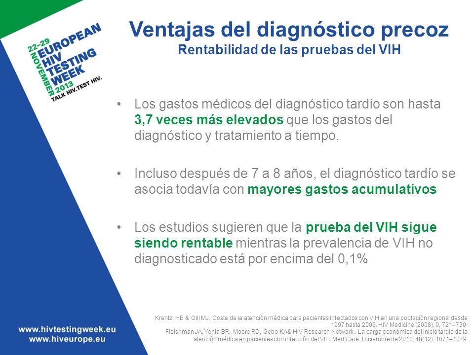 Ventajas del diagnóstico precoz Rentabilidad de las pruebas del VIH Los gastos médicos del diagnóstico tardío son hasta 3,7 veces más elevados que los