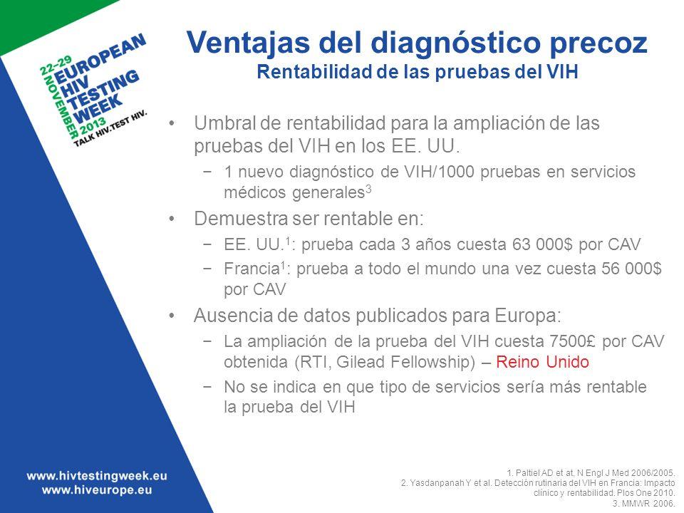 1. Paltiel AD et at, N Engl J Med 2006/2005. 2. Yasdanpanah Y et al. Detección rutinaria del VIH en Francia: Impacto clínico y rentabilidad. Plos One
