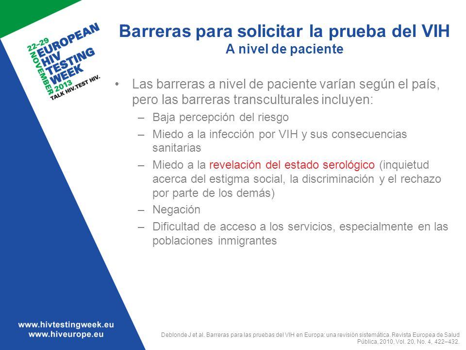 Barreras para solicitar la prueba del VIH A nivel de paciente Las barreras a nivel de paciente varían según el país, pero las barreras transculturales