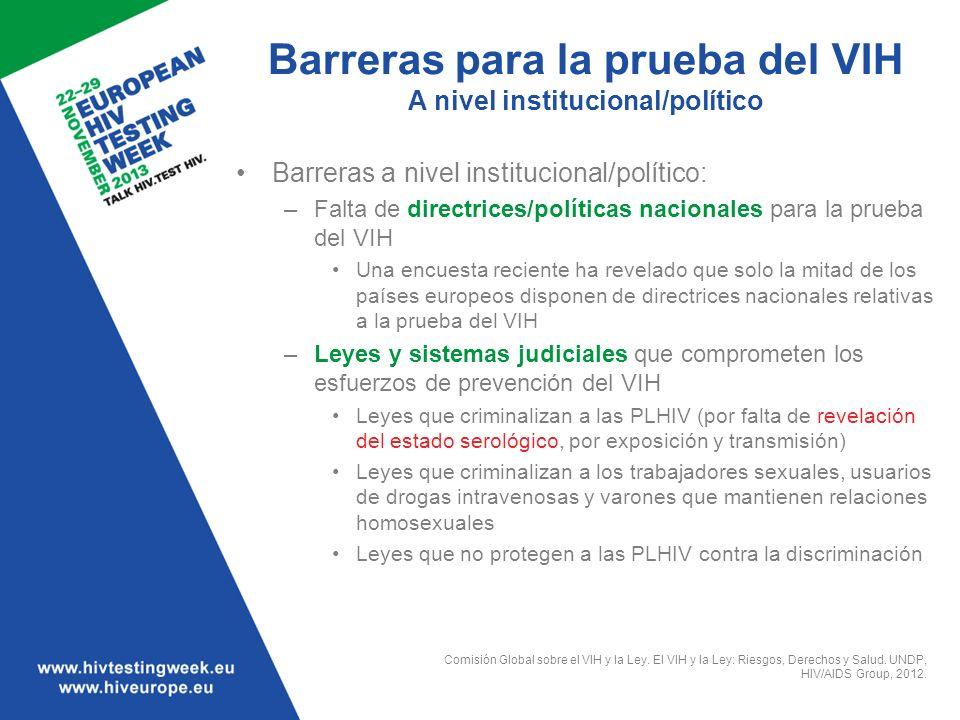 Barreras para la prueba del VIH A nivel institucional/político Barreras a nivel institucional/político: –Falta de directrices/políticas nacionales par