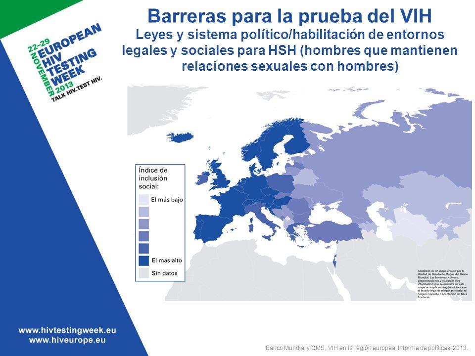 Barreras para la prueba del VIH Leyes y sistema político/habilitación de entornos legales y sociales para HSH (hombres que mantienen relaciones sexual