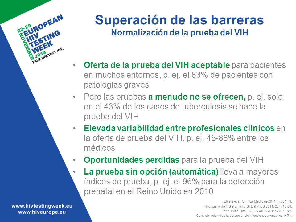Superación de las barreras Normalización de la prueba del VIH Oferta de la prueba del VIH aceptable para pacientes en muchos entornos, p. ej. el 83% d