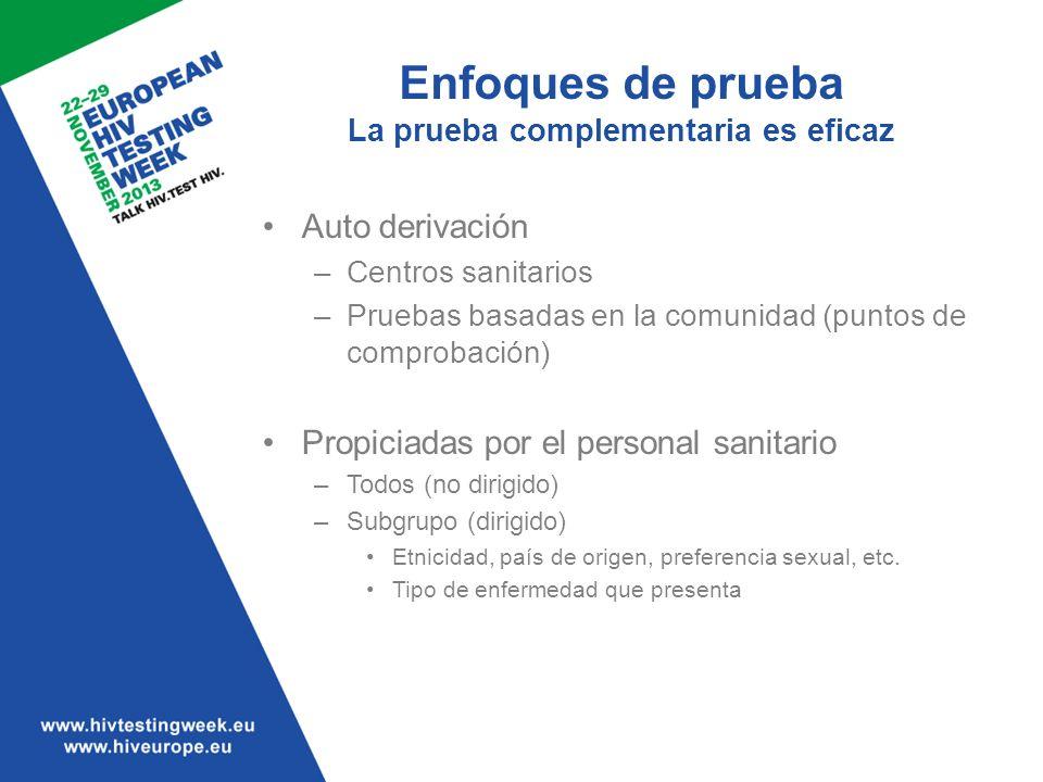 Enfoques de prueba La prueba complementaria es eficaz Auto derivación –Centros sanitarios –Pruebas basadas en la comunidad (puntos de comprobación) Pr