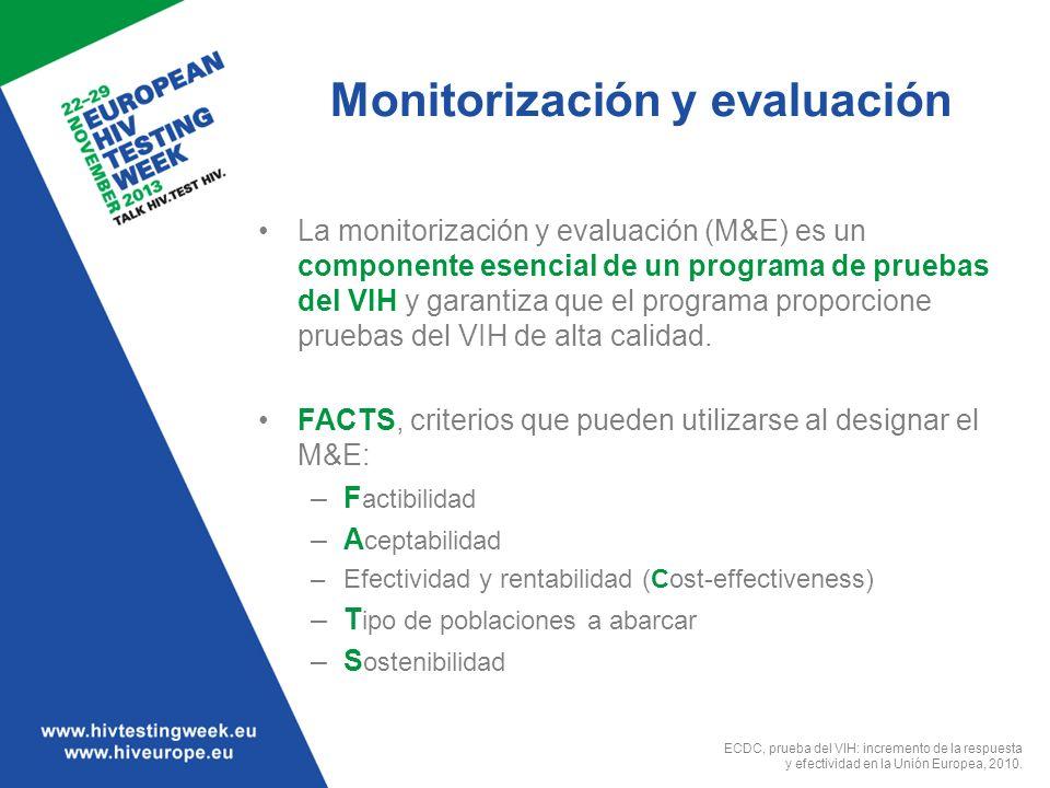 La monitorización y evaluación (M&E) es un componente esencial de un programa de pruebas del VIH y garantiza que el programa proporcione pruebas del V