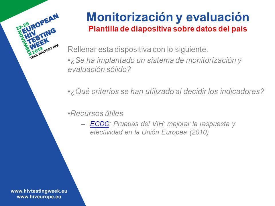 Monitorización y evaluación Plantilla de diapositiva sobre datos del país Rellenar esta dispositiva con lo siguiente: ¿Se ha implantado un sistema de