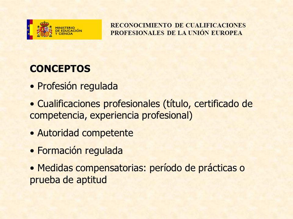 RECONOCIMIENTO DE CUALIFICACIONES PROFESIONALES DE LA UNIÓN EUROPEA CONCEPTOS Profesión regulada Cualificaciones profesionales (título, certificado de