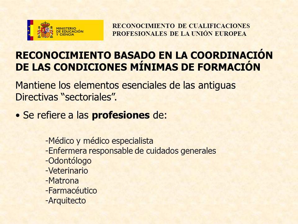 RECONOCIMIENTO DE CUALIFICACIONES PROFESIONALES DE LA UNIÓN EUROPEA RECONOCIMIENTO BASADO EN LA COORDINACIÓN DE LAS CONDICIONES MÍNIMAS DE FORMACIÓN M