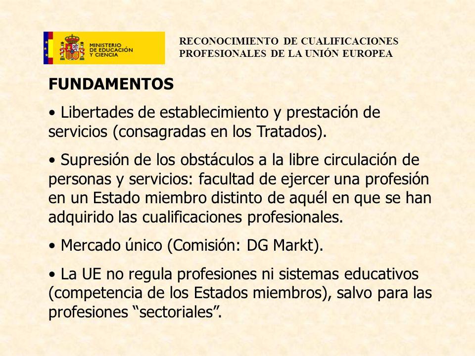 RECONOCIMIENTO DE CUALIFICACIONES PROFESIONALES DE LA UNIÓN EUROPEA FUNDAMENTOS Libertades de establecimiento y prestación de servicios (consagradas e