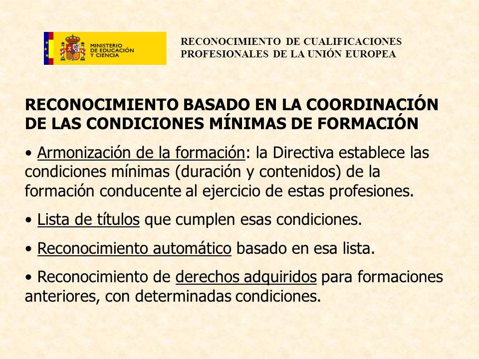 RECONOCIMIENTO DE CUALIFICACIONES PROFESIONALES DE LA UNIÓN EUROPEA RECONOCIMIENTO BASADO EN LA COORDINACIÓN DE LAS CONDICIONES MÍNIMAS DE FORMACIÓN A