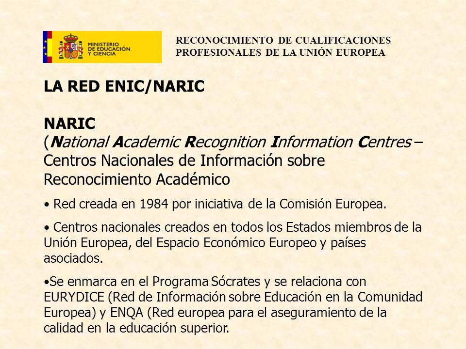 RECONOCIMIENTO DE CUALIFICACIONES PROFESIONALES DE LA UNIÓN EUROPEA LA RED ENIC/NARIC NARIC (National Academic Recognition Information Centres – Centr