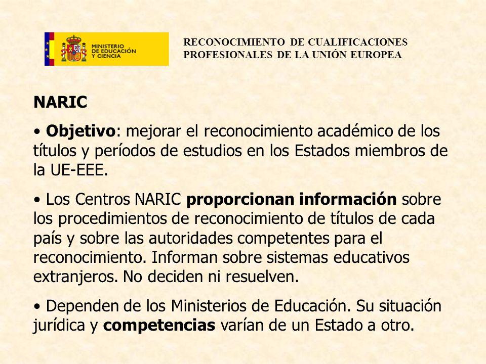 RECONOCIMIENTO DE CUALIFICACIONES PROFESIONALES DE LA UNIÓN EUROPEA NARIC Objetivo: mejorar el reconocimiento académico de los títulos y períodos de e