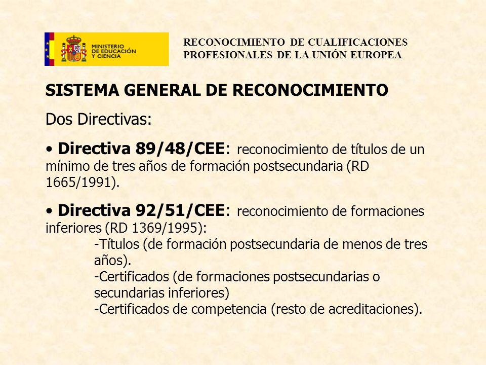 RECONOCIMIENTO DE CUALIFICACIONES PROFESIONALES DE LA UNIÓN EUROPEA SISTEMA GENERAL DE RECONOCIMIENTO Dos Directivas: Directiva 89/48/CEE: reconocimie