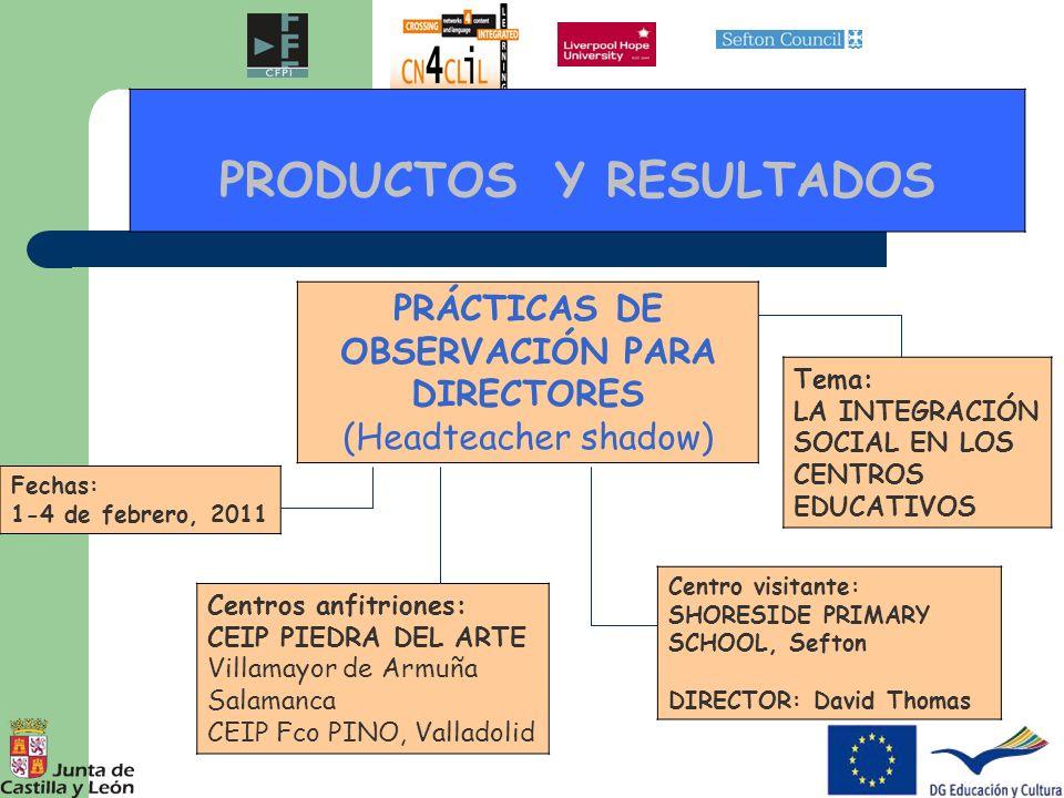 PRODUCTOS Y RESULTADOS PRÁCTICAS DE OBSERVACIÓN PARA DIRECTORES (Headteacher shadow) Tema: LA INTEGRACIÓN SOCIAL EN LOS CENTROS EDUCATIVOS Centros anf