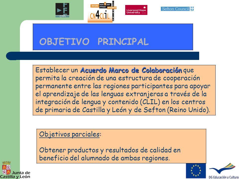 OBJETIVO PRINCIPAL Acuerdo Marco de Colaboración Establecer un Acuerdo Marco de Colaboración que permita la creación de una estructura de cooperación