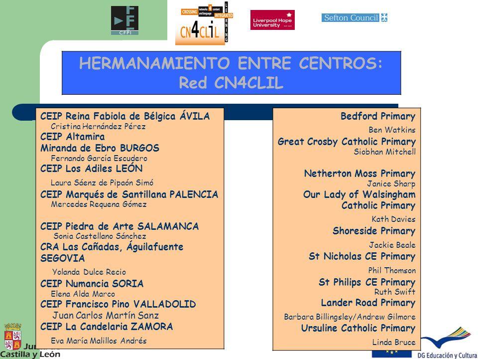 HERMANAMIENTO ENTRE CENTROS: Red CN4CLIL CEIP Reina Fabiola de Bélgica ÁVILA Cristina Hernández Pérez CEIP Altamira Miranda de Ebro BURGOS Fernando Ga