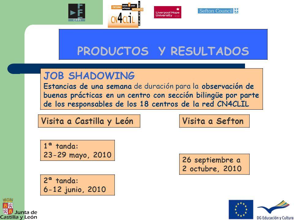 PRODUCTOS Y RESULTADOS JOB SHADOWING Estancias de una semana de duración para la observación de buenas prácticas en un centro con sección bilingüe por