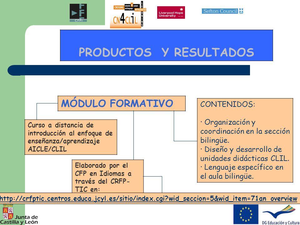 PRODUCTOS Y RESULTADOS MÓDULO FORMATIVO Elaborado por el CFP en Idiomas a través del CRFP- TIC en: http://crfptic.centros.educa.jcyl.es/sitio/index.cg