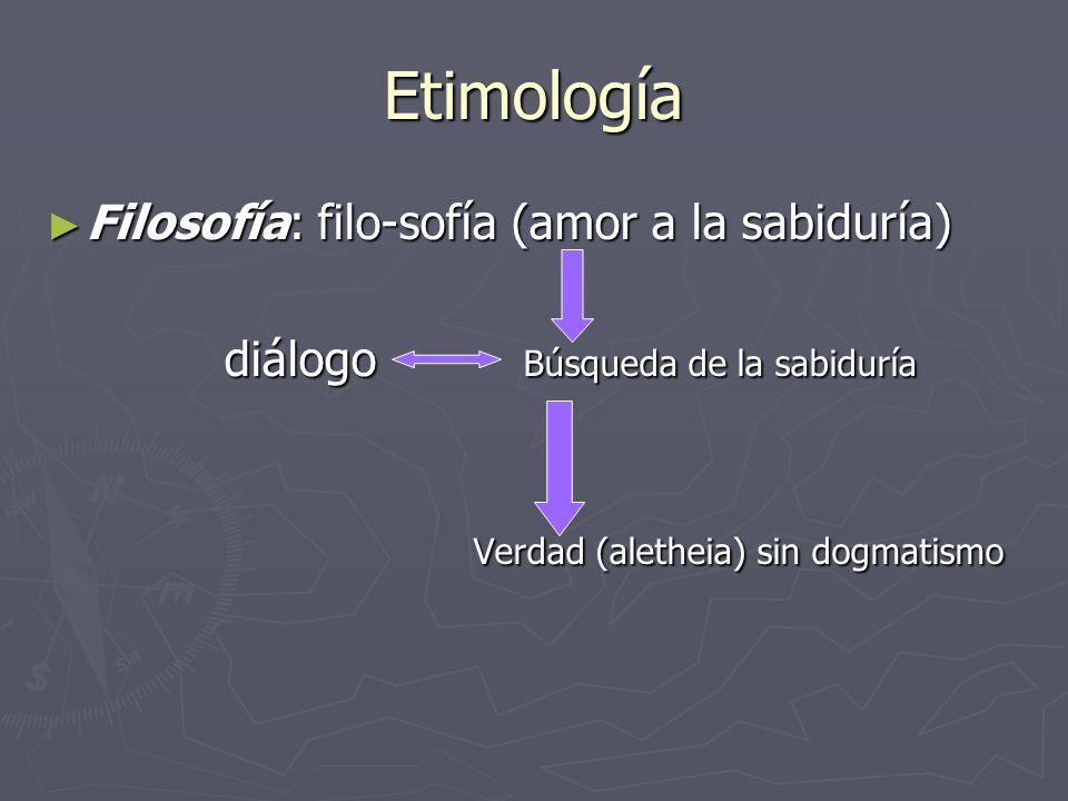 Etimología Filosofía: filo-sofía (amor a la sabiduría) Filosofía: filo-sofía (amor a la sabiduría) diálogo Búsqueda de la sabiduría diálogo Búsqueda d