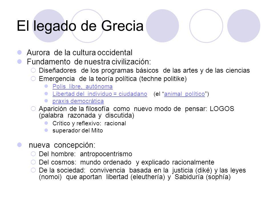 El legado de Grecia Aurora de la cultura occidental Fundamento de nuestra civilización: Diseñadores de los programas básicos de las artes y de las cie