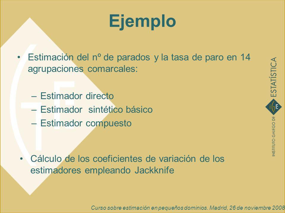 Curso sobre estimación en pequeños dominios. Madrid, 26 de noviembre 2008 Estimación del nº de parados y la tasa de paro en 14 agrupaciones comarcales