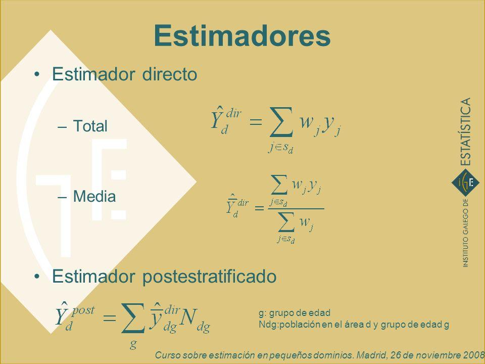 Curso sobre estimación en pequeños dominios. Madrid, 26 de noviembre 2008 Estimadores Estimador directo –Total –Media Estimador postestratificado g: g