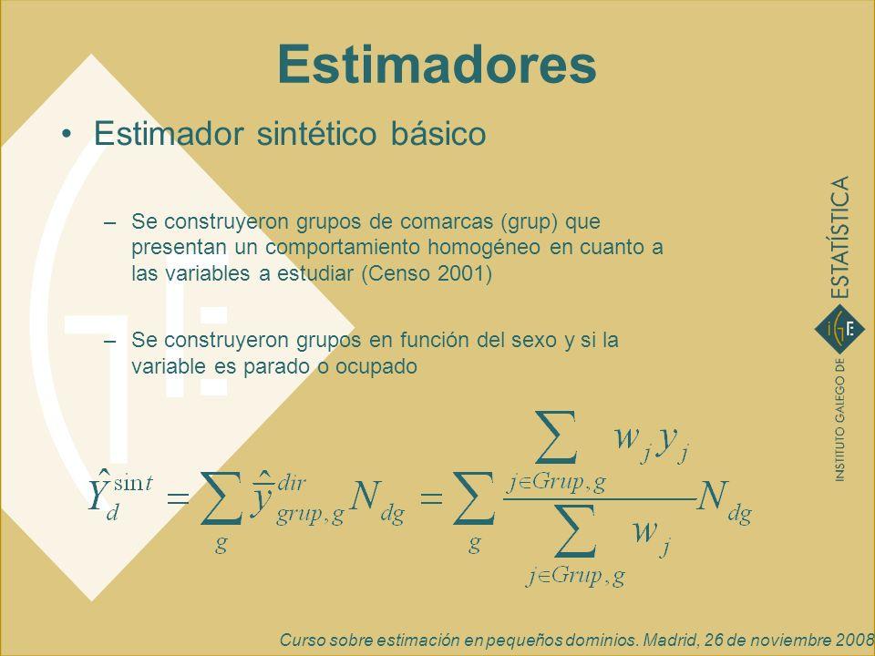 Curso sobre estimación en pequeños dominios. Madrid, 26 de noviembre 2008 Estimadores Estimador sintético básico –Se construyeron grupos de comarcas (