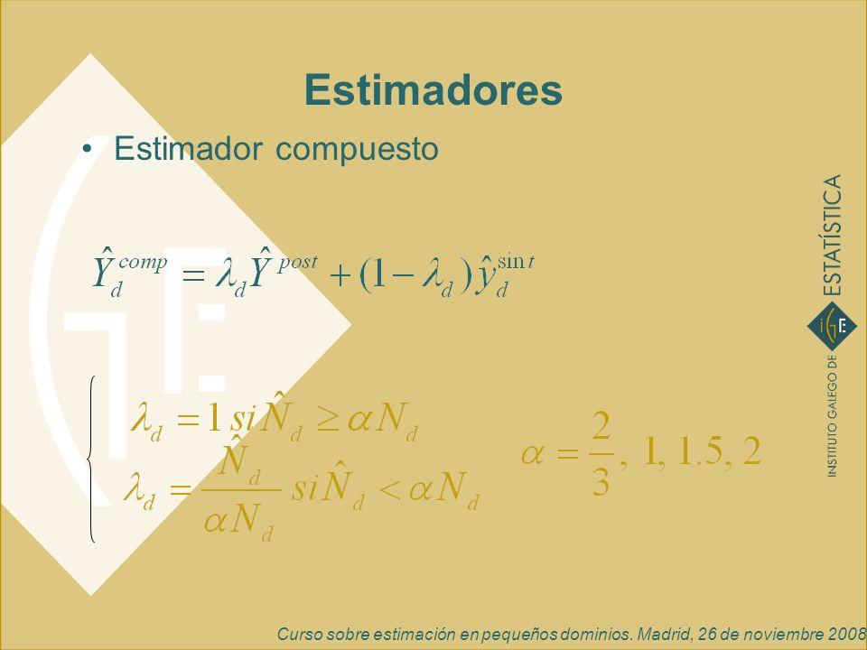 Curso sobre estimación en pequeños dominios. Madrid, 26 de noviembre 2008 Estimadores Estimador compuesto