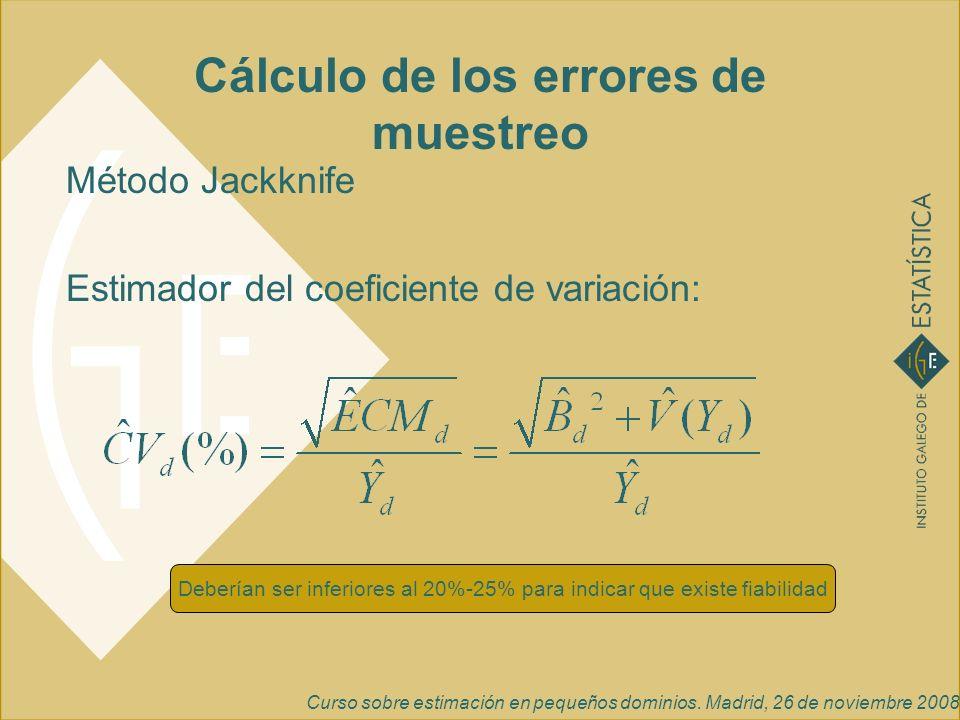 Curso sobre estimación en pequeños dominios. Madrid, 26 de noviembre 2008 Cálculo de los errores de muestreo Método Jackknife Estimador del coeficient