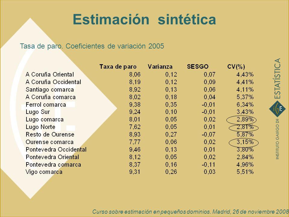 Curso sobre estimación en pequeños dominios. Madrid, 26 de noviembre 2008 Estimación sintética Tasa de paro. Coeficientes de variación 2005