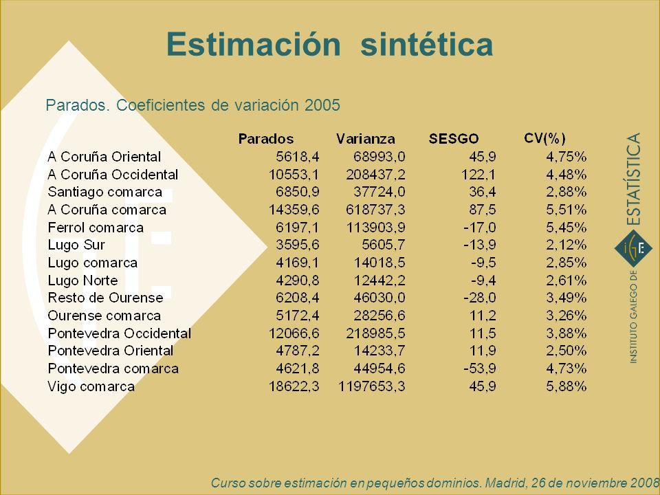 Curso sobre estimación en pequeños dominios. Madrid, 26 de noviembre 2008 Estimación sintética Parados. Coeficientes de variación 2005