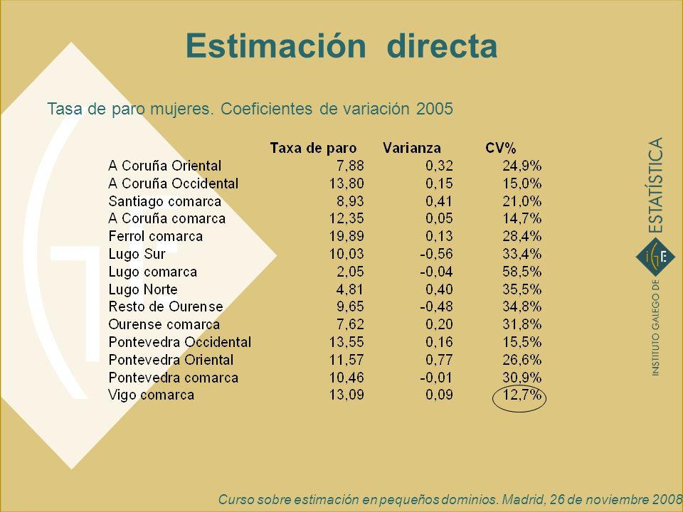 Curso sobre estimación en pequeños dominios. Madrid, 26 de noviembre 2008 Estimación directa Tasa de paro mujeres. Coeficientes de variación 2005