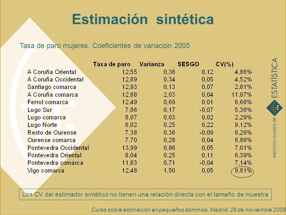 Curso sobre estimación en pequeños dominios. Madrid, 26 de noviembre 2008 Estimación sintética Tasa de paro mujeres. Coeficientes de variación 2005 Lo