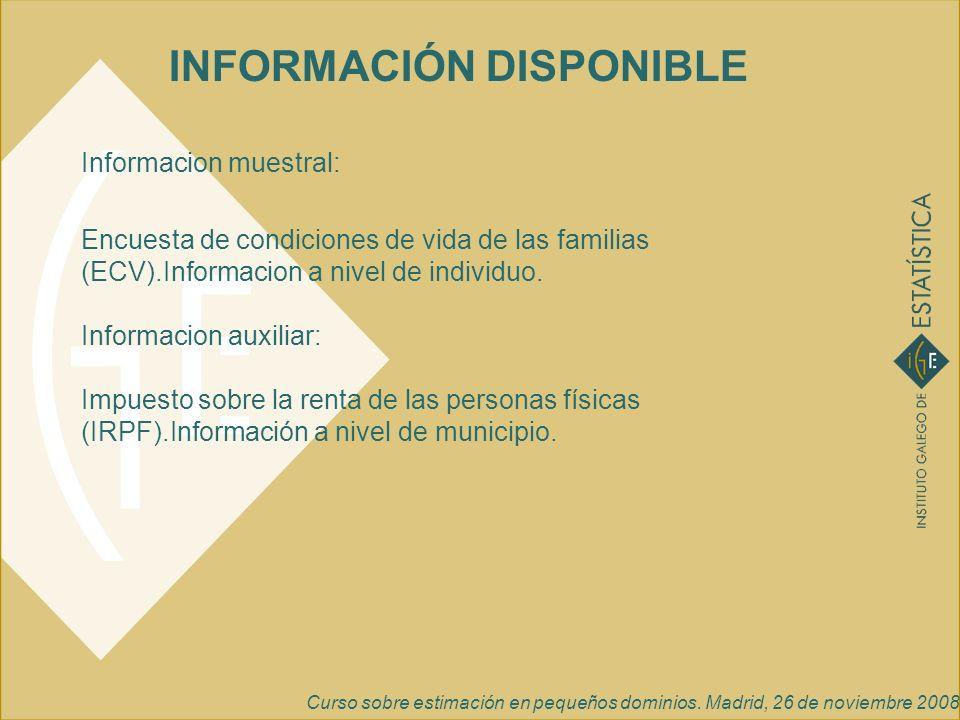 Curso sobre estimación en pequeños dominios. Madrid, 26 de noviembre 2008 Informacion muestral: Encuesta de condiciones de vida de las familias (ECV).