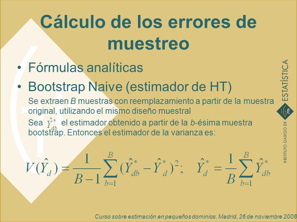 Curso sobre estimación en pequeños dominios. Madrid, 26 de noviembre 2008 Cálculo de los errores de muestreo Fórmulas analíticas Bootstrap Naive (esti