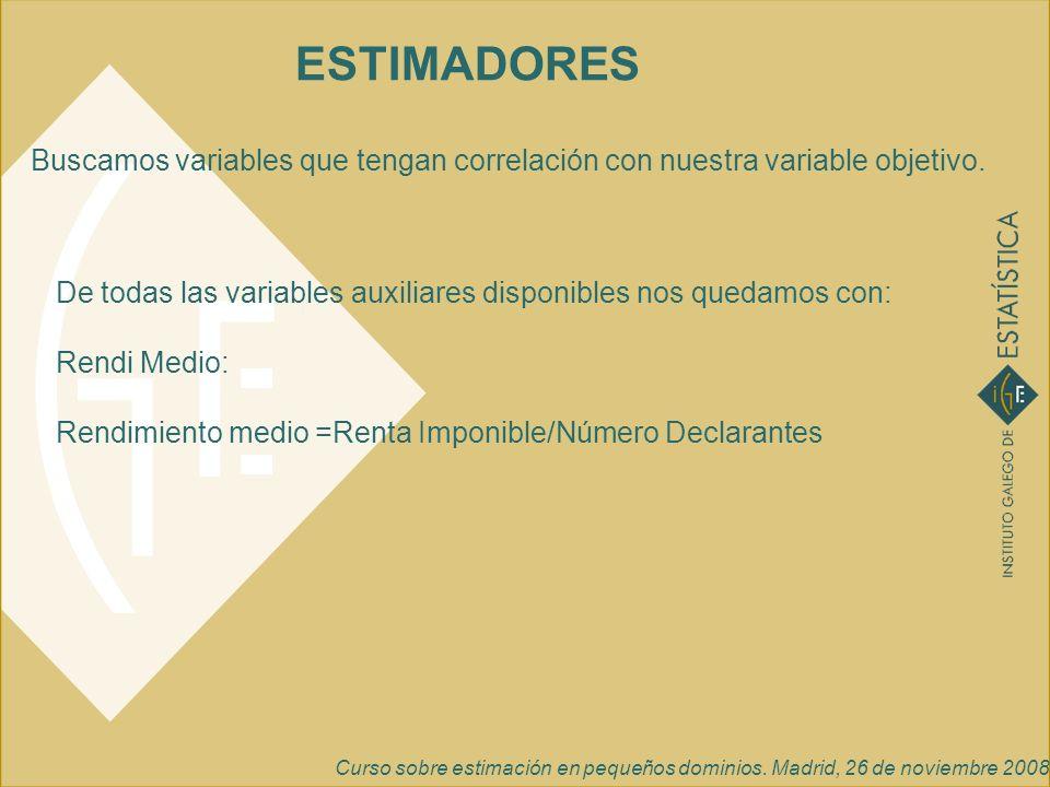 Curso sobre estimación en pequeños dominios. Madrid, 26 de noviembre 2008 De todas las variables auxiliares disponibles nos quedamos con: Rendi Medio: