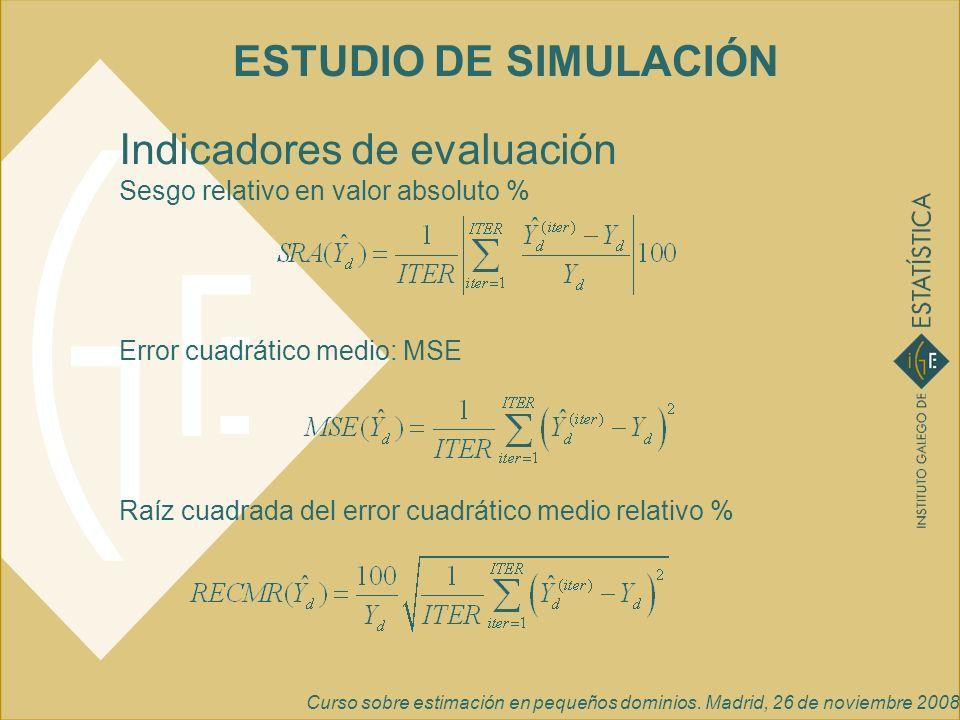 Curso sobre estimación en pequeños dominios. Madrid, 26 de noviembre 2008 ESTUDIO DE SIMULACIÓN Indicadores de evaluación Sesgo relativo en valor abso