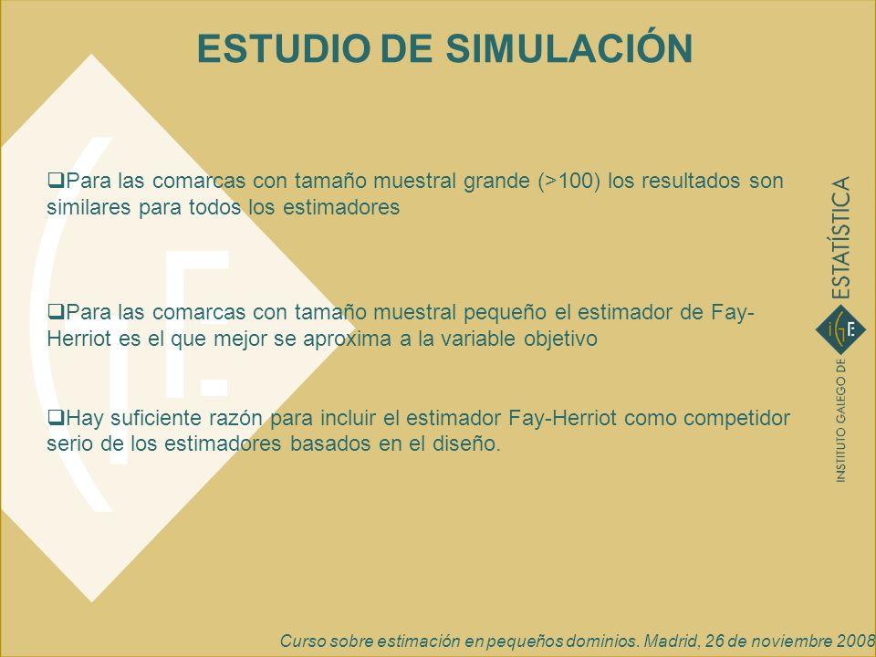 Curso sobre estimación en pequeños dominios. Madrid, 26 de noviembre 2008 ESTUDIO DE SIMULACIÓN Para las comarcas con tamaño muestral grande (>100) lo