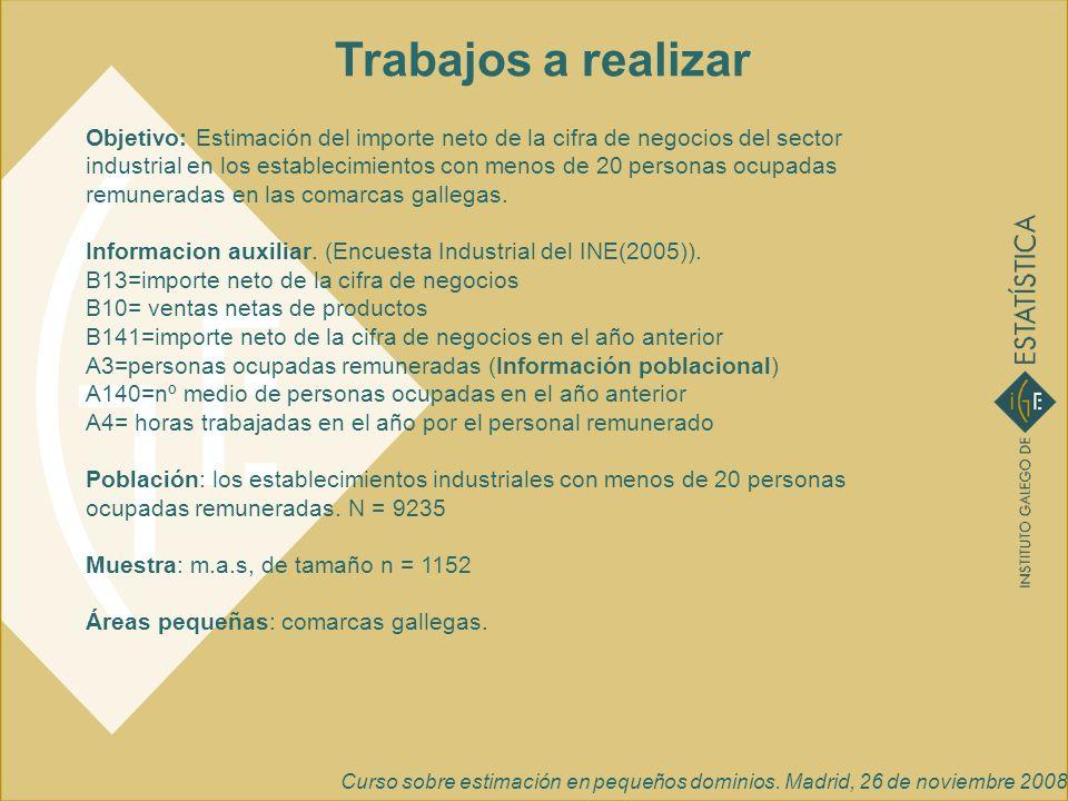 Curso sobre estimación en pequeños dominios. Madrid, 26 de noviembre 2008 Objetivo: Estimación del importe neto de la cifra de negocios del sector ind