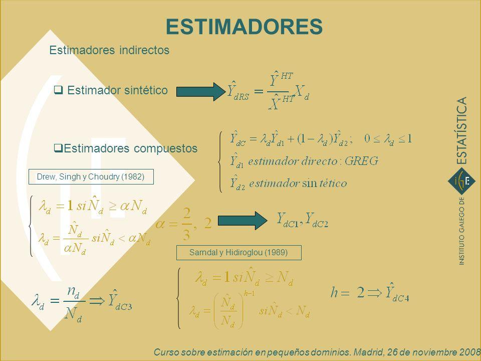 Curso sobre estimación en pequeños dominios. Madrid, 26 de noviembre 2008 ESTIMADORES Estimador sintético Estimadores compuestos Estimadores indirecto