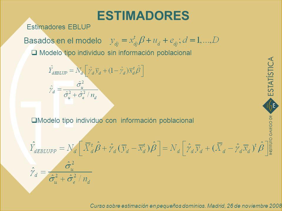 Curso sobre estimación en pequeños dominios. Madrid, 26 de noviembre 2008 ESTIMADORES Modelo tipo individuo sin información poblacional Modelo tipo in