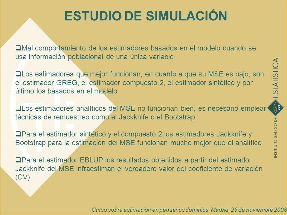 Curso sobre estimación en pequeños dominios. Madrid, 26 de noviembre 2008 ESTUDIO DE SIMULACIÓN Mal comportamiento de los estimadores basados en el mo