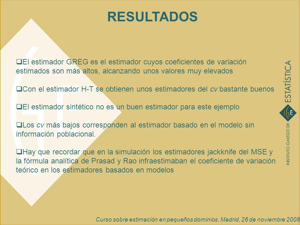 Curso sobre estimación en pequeños dominios. Madrid, 26 de noviembre 2008 RESULTADOS El estimador GREG es el estimador cuyos coeficientes de variación