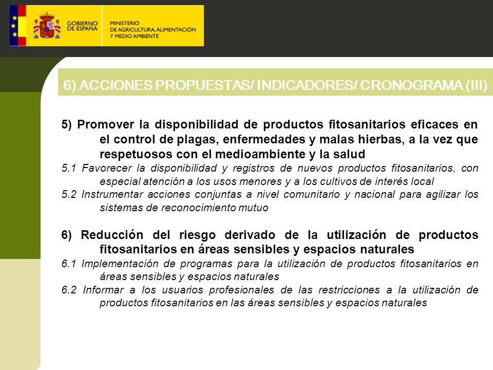 6) ACCIONES PROPUESTAS/ INDICADORES/ CRONOGRAMA (III) 5) Promover la disponibilidad de productos fitosanitarios eficaces en el control de plagas, enfe
